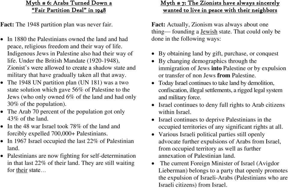 The 1948 UN partition plan (UN 181) was a two state solution which gave 56% of Palestine to the Jews (who only owned 6% of the land and had only 30% of the population).