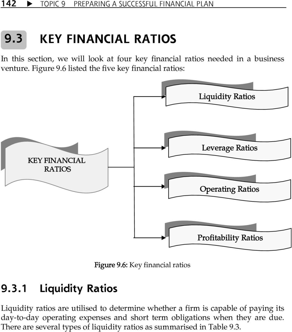 6 listed the five key financial ratios: Liquidity Ratios KEY FINANCIAL RATIOS Leverage Ratios Operating Ratios Profitability Ratios Figure 9.