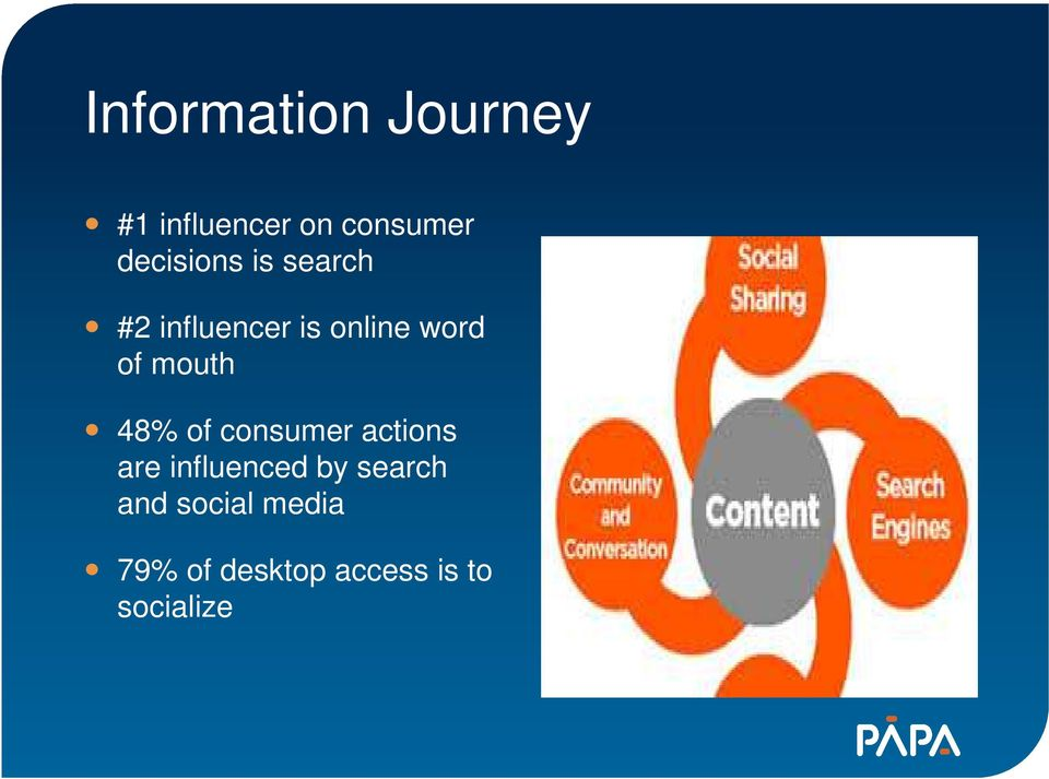 mouth 48% of consumer actions are influenced by