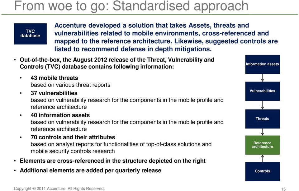 Out-of-the-box, the August 2012 release of the Threat, Vulnerability and Controls (TVC) database contains following information: Information assets 43 mobile threats based on various threat reports