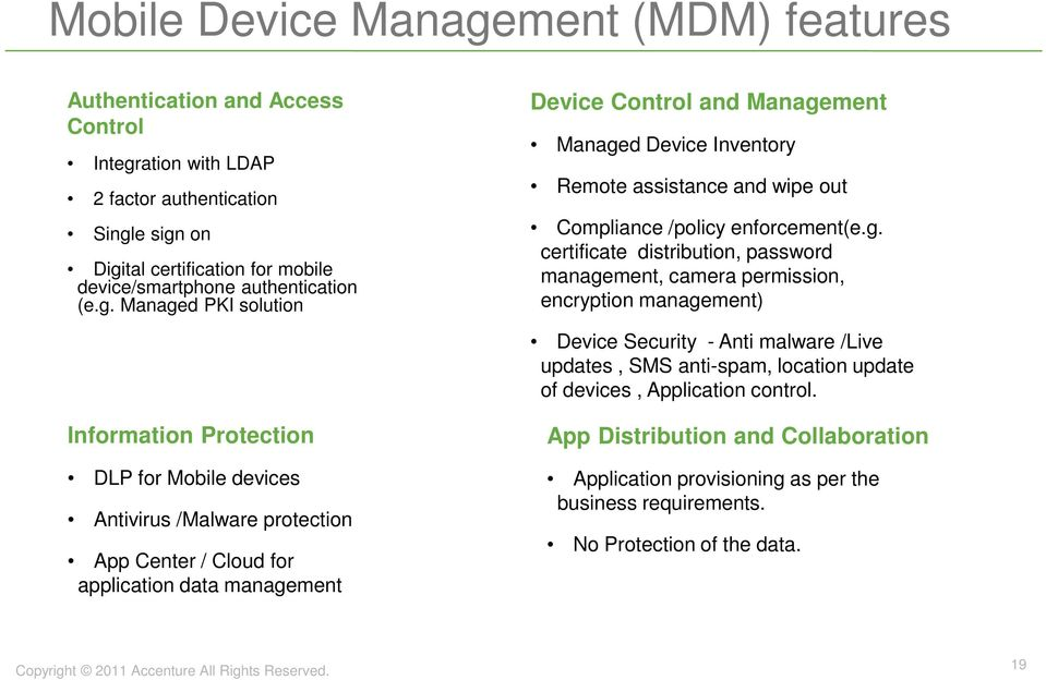 Managed PKI solution Information Protection DLP for Mobile devices Antivirus /Malware protection App Center / Cloud for application data management Device Control and Management Managed Device