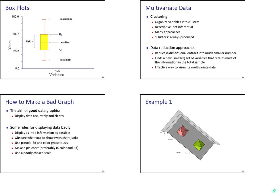 multivariate data 33 34 How to Make a Bad Graph Example 1 The aim of good data graphics: Display data accurately and clearly Some rules for displaying data badly: Display as