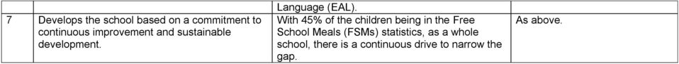 With 45% of the children being in the Free School Meals (FSMs)