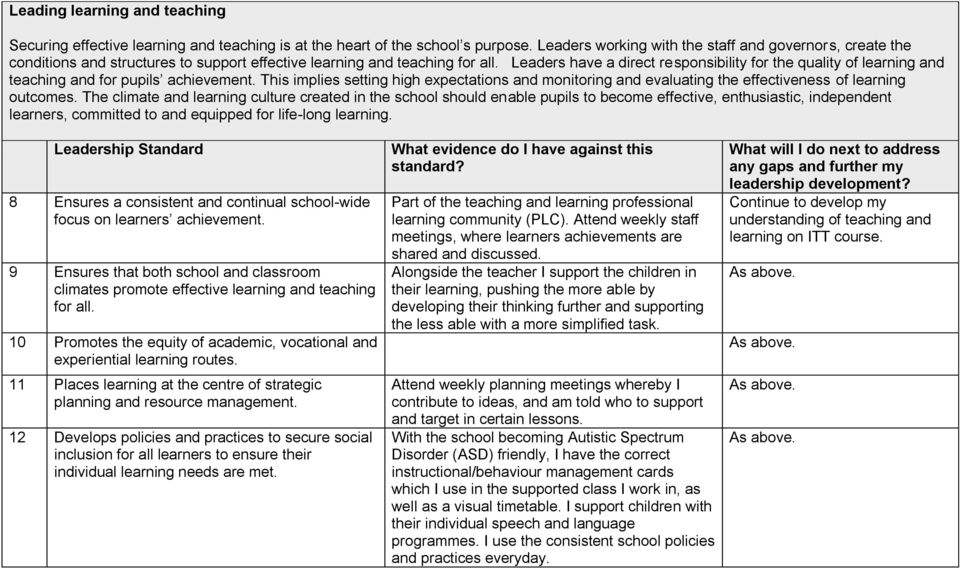 Leaders have a direct responsibility for the quality of learning and teaching and for pupils achievement.