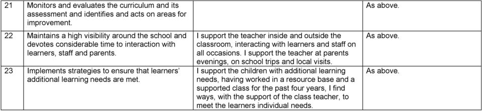 23 Implements strategies to ensure that learners additional learning needs are met.