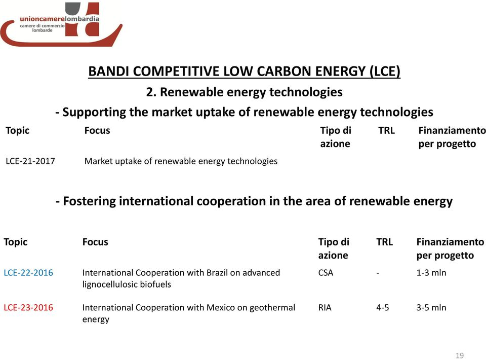 uptake of renewable energy technologies - Fostering international cooperation in the area of renewable energy