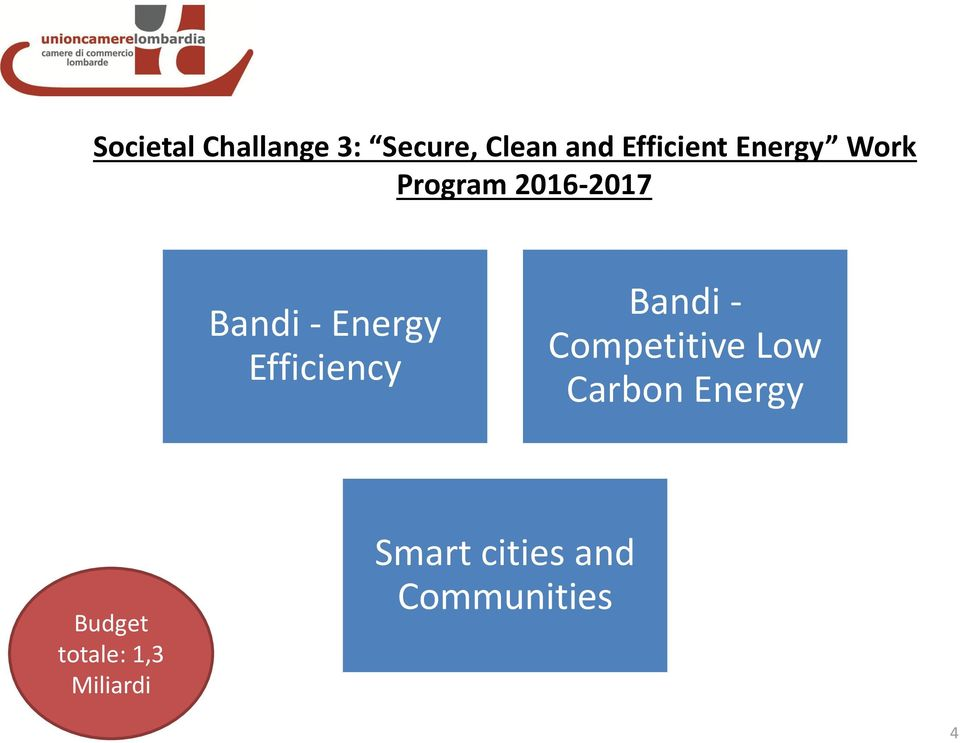 Efficiency Bandi - Competitive Low Carbon Energy