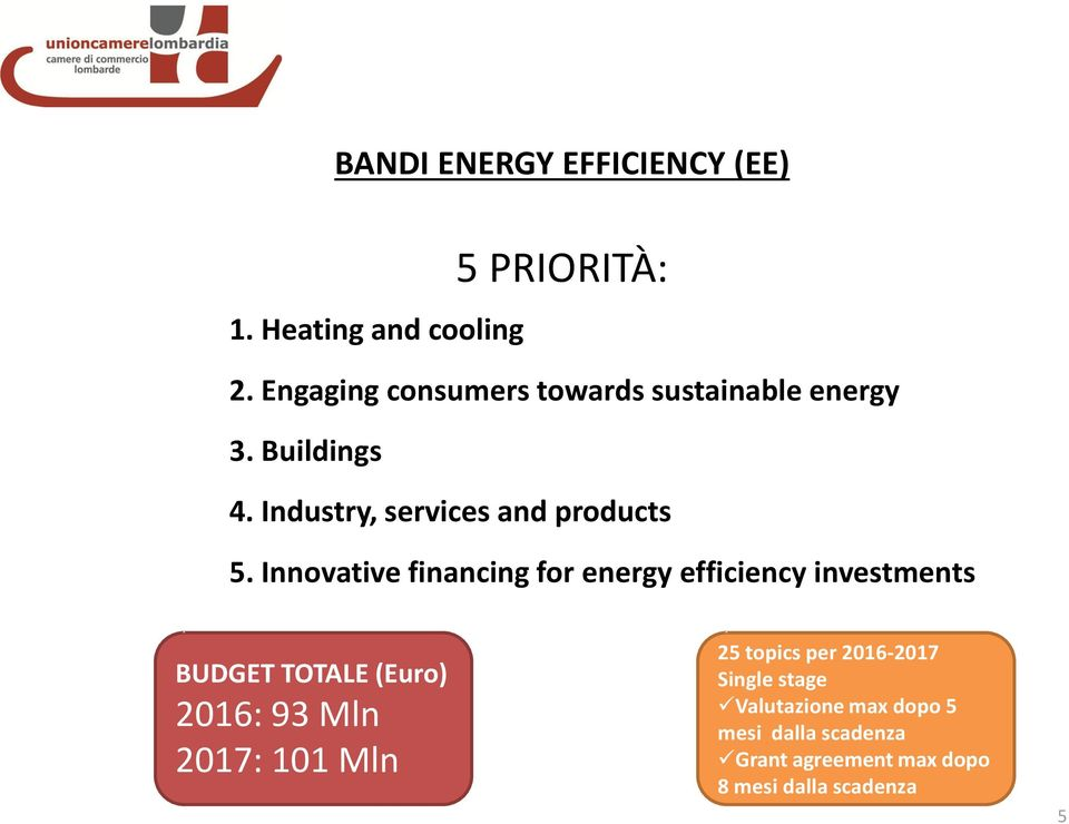 Innovative financing for energy efficiency investments BUDGET TOTALE (Euro) 2016: 93 Mln : 101