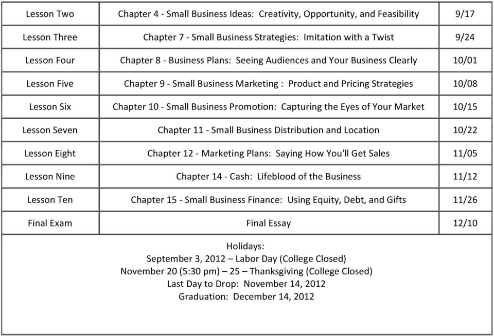 Promotion: Capturing the Eyes of Your Market 10/15 Lesson Seven Chapter 11 - Small Business Distribution and Location 10/22 Lesson Eight Chapter 12 - Marketing Plans: Saying How You'll Get Sales