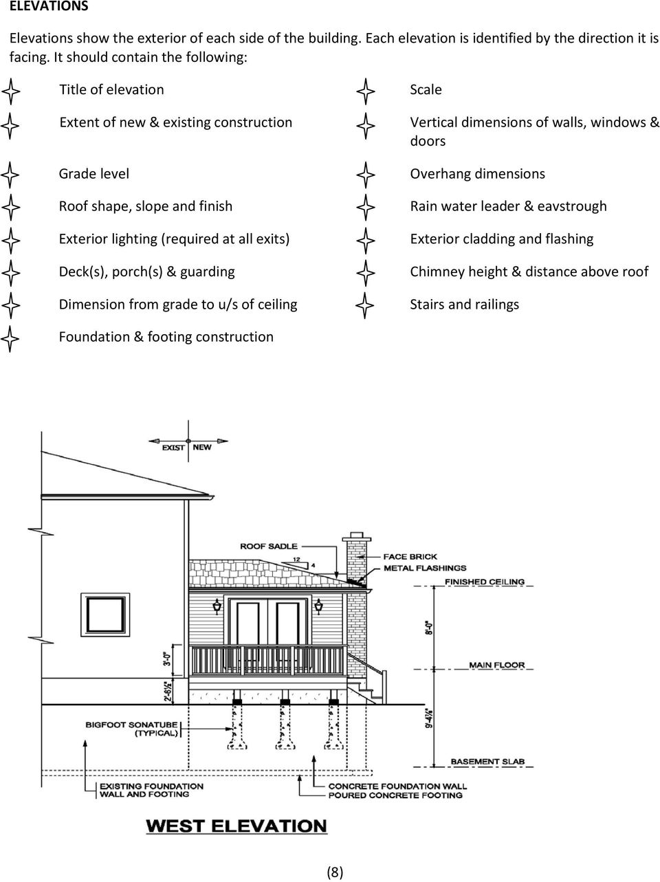 (required at all exits) Deck(s), porch(s) & guarding Dimension from grade to u/s of ceiling Scale Vertical dimensions of walls, windows & doors