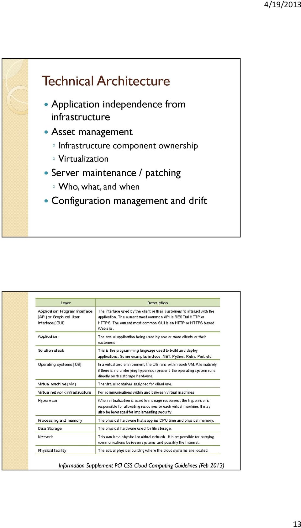 Server maintenance / patching Who, what, and when Configuration