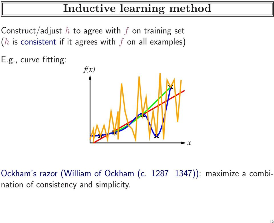 E.g., curve fitting: f(x) x Ockham s razor (William of Ockham (c.