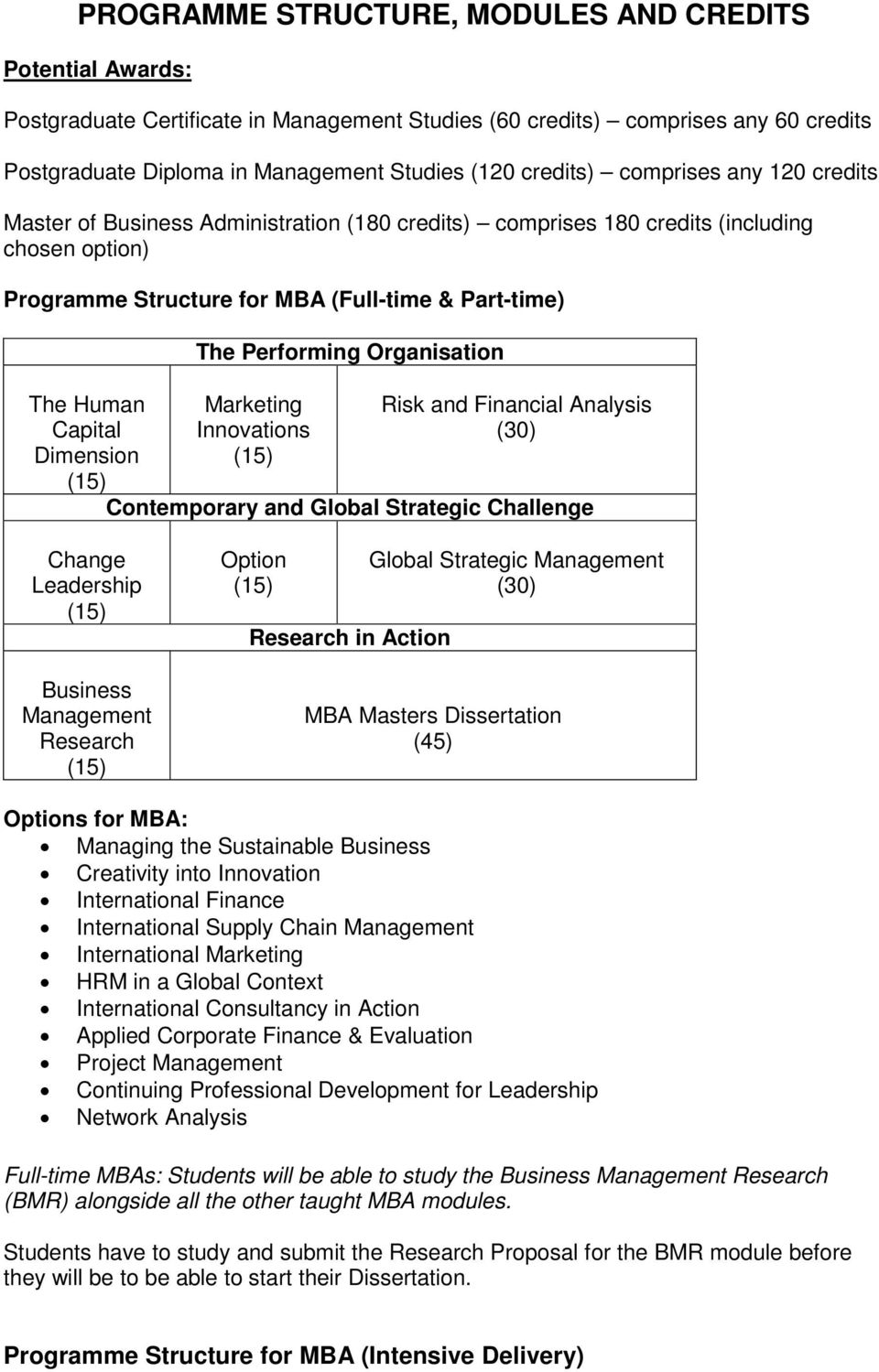 Capital Dimension The Performing Organisation Marketing Innovations Risk and Financial Analysis (30) Contemporary and Global Strategic Challenge Change Leadership Business Management Research Option