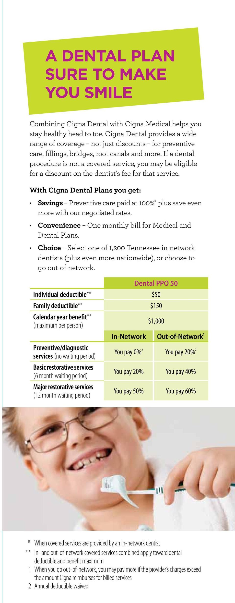 If a dental procedure is not a covered service, you may be eligible for a discount on the dentist s fee for that service.