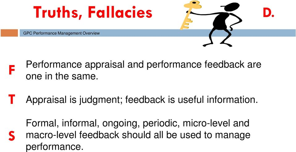 performance feedback are one in the same.