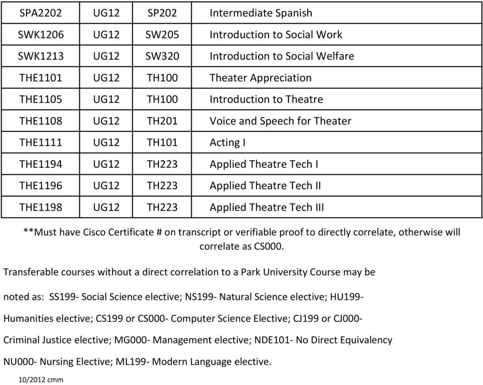TH223 Applied Theatre Tech III **Must have Cisco Certificate # on transcript or verifiable proof to directly correlate, otherwise will correlate as CS000.