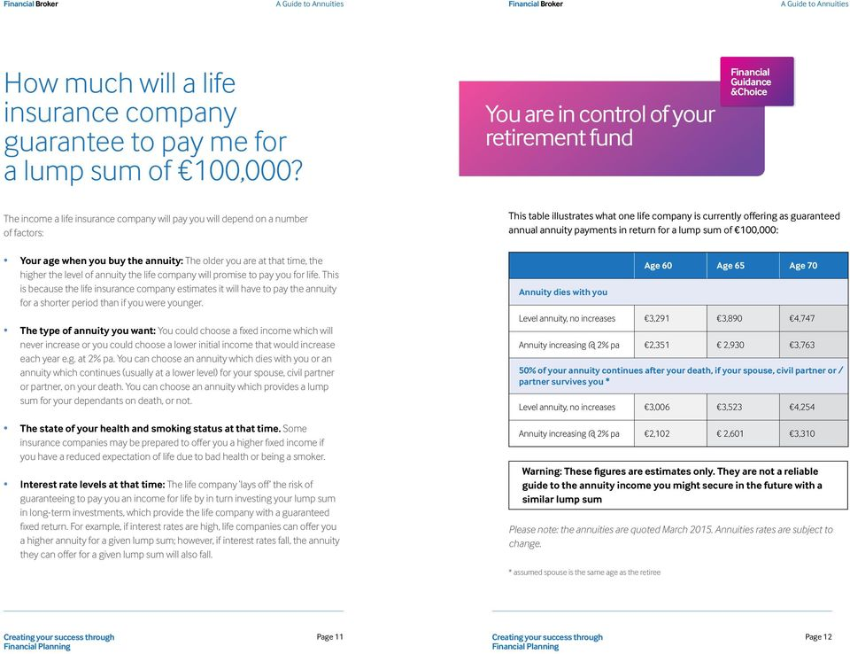 you are at that time, the higher the level of annuity the life company will promise to pay you for life.