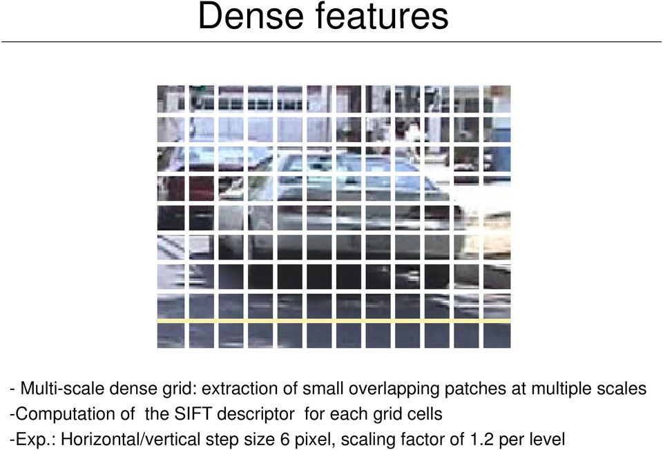of the SIFT descriptor for each grid cells -Exp.