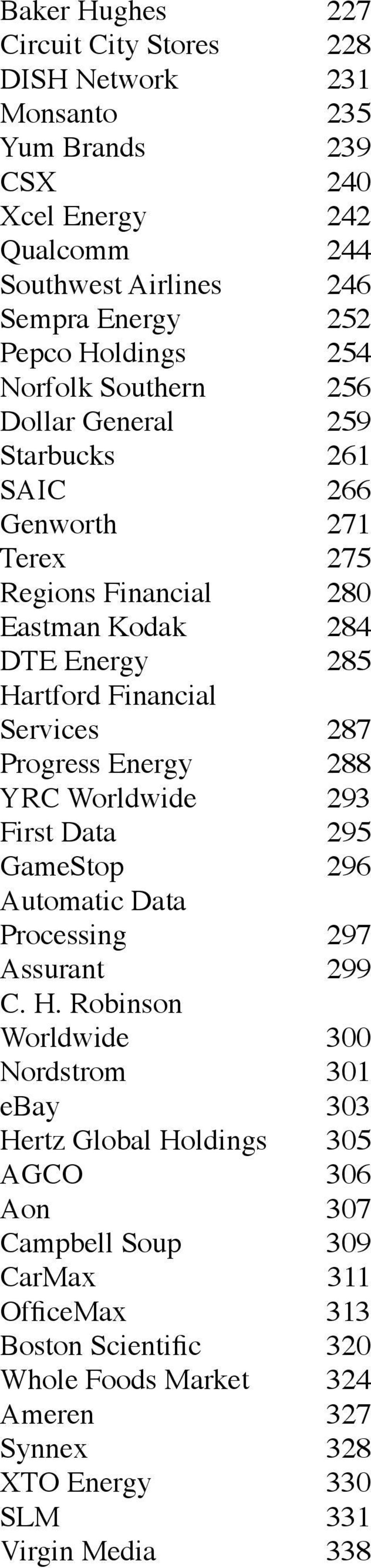 Services 287 Progress Energy 288 YRC Worldwide 293 First Data 295 GameStop 296 Automatic Data Processing 297 Assurant 299 C. H.