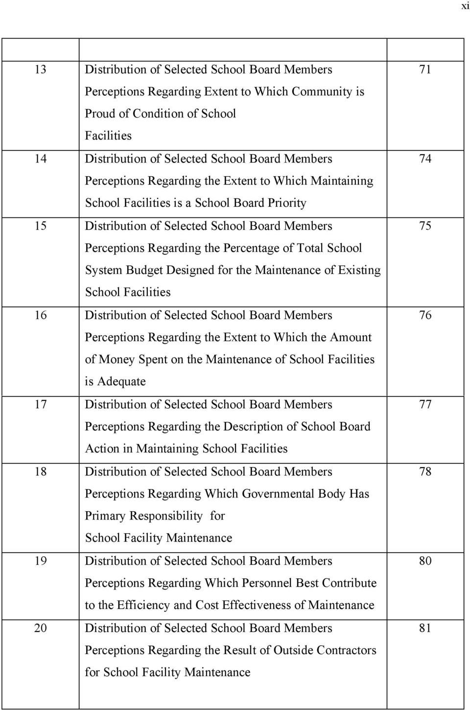 School System Budget Designed for the Maintenance of Existing School Facilities 16 Distribution of Selected School Board Members Perceptions Regarding the Extent to Which the Amount of Money Spent on