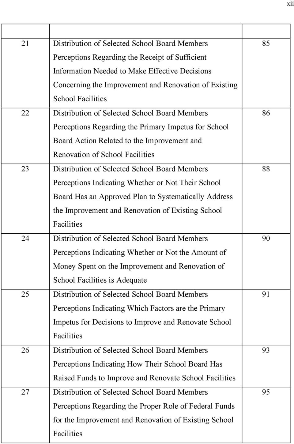 Facilities 23 Distribution of Selected School Board Members Perceptions Indicating Whether or Not Their School Board Has an Approved Plan to Systematically Address the Improvement and Renovation of