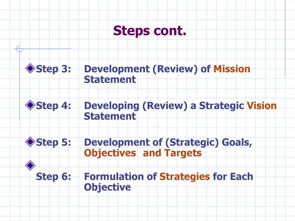 Mission Statement Developing (Review) a Strategic Vision