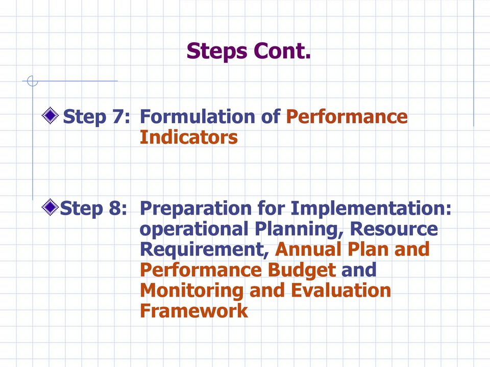 Preparation for Implementation: operational Planning,