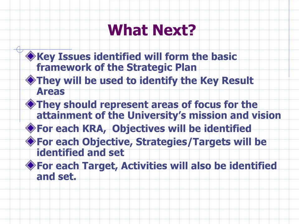 identify the Key Result Areas They should represent areas of focus for the attainment of the