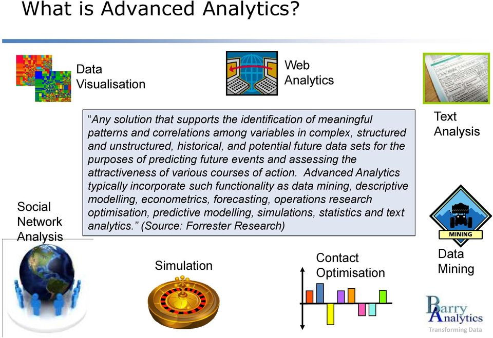 structured and unstructured, historical, and potential future data sets for the purposes of predicting future events and assessing the attractiveness of various courses of