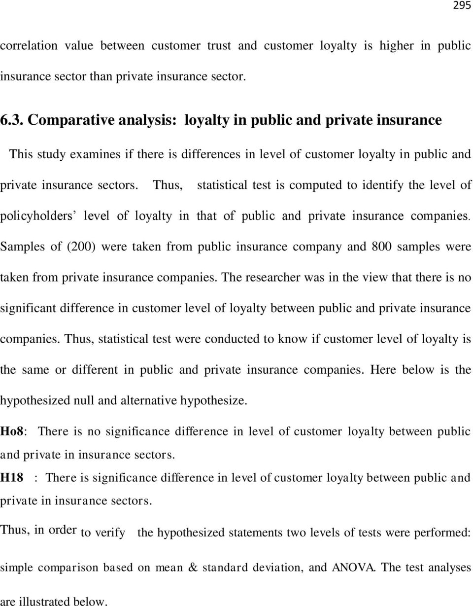 Thus, statistical test is computed to identify the level of policyholders level of loyalty in that of public and private insurance companies.