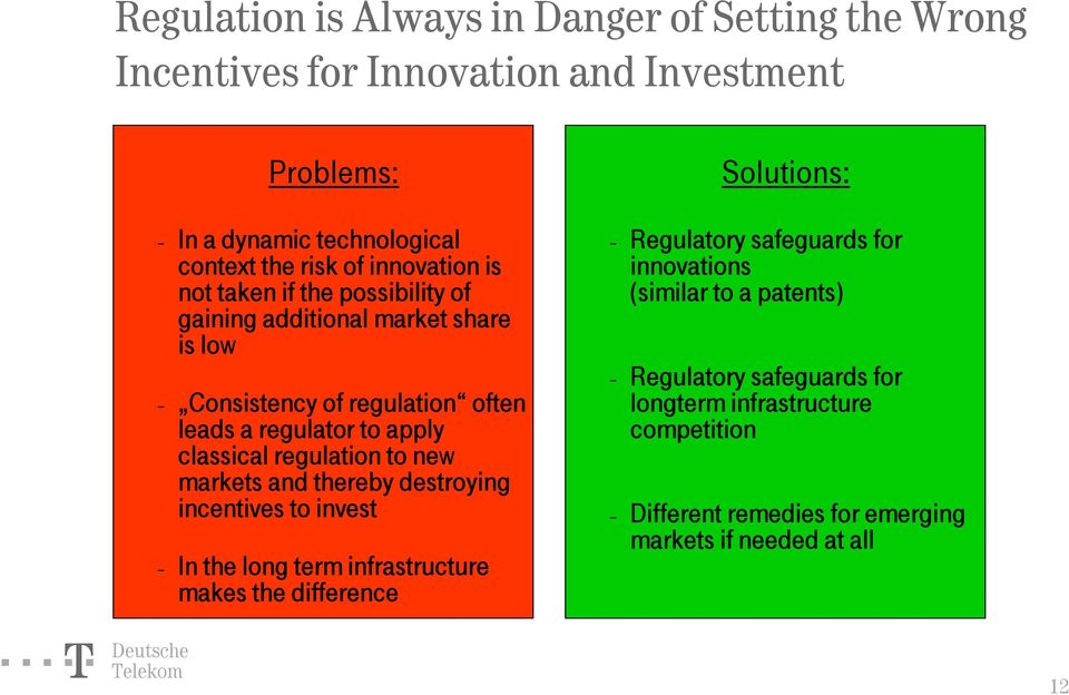 regulation to new markets and thereby destroying incentives to invest In the long term infrastructure makes the difference Solutions: Regulatory