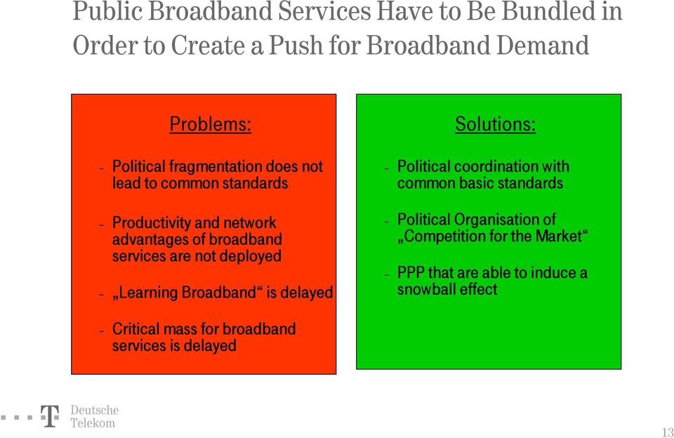 deployed Learning Broadband is delayed Solutions: Political coordination with common basic standards Political