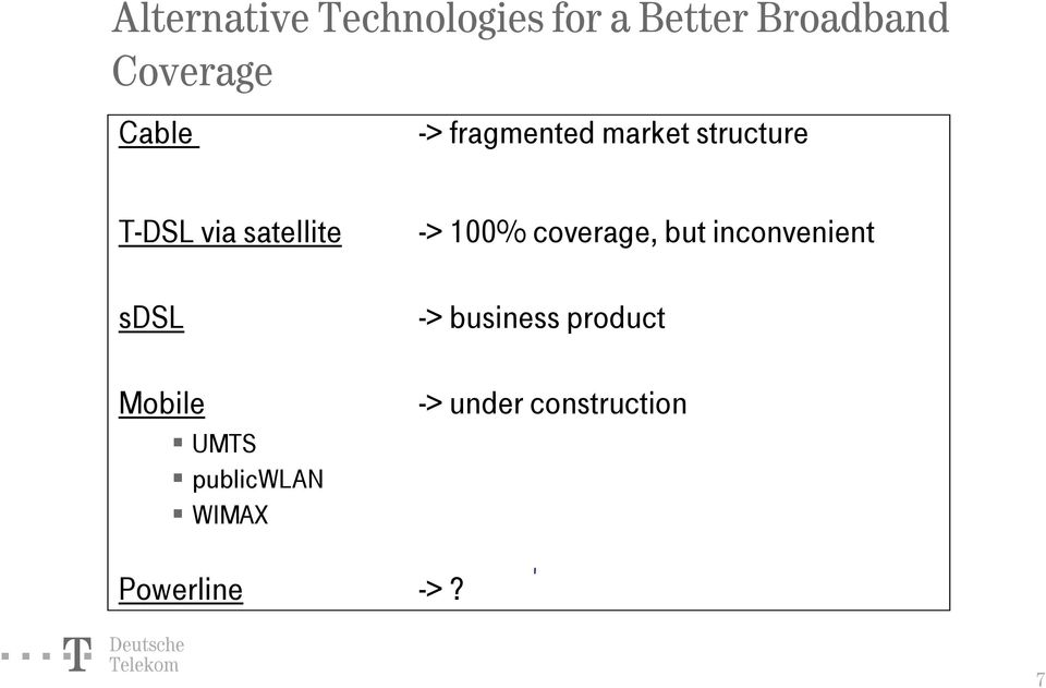 sdsl Mobile UMTS publicwlan WIMAX -> 100% coverage, but
