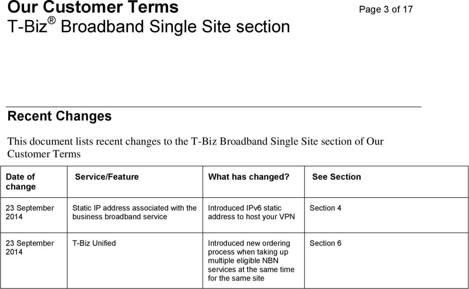 See Section 23 September 2014 Static IP address associated with the business broadband service Introduced IPv6 static address