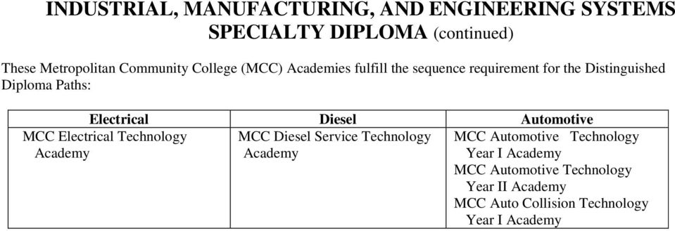 Distinguished Diploma Paths: Electrical Diesel Automotive MCC Diesel Service Technology MCC