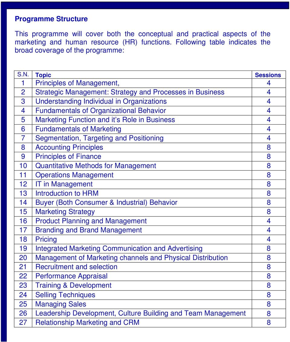 Topic Sessions 1 Principles of Management, 4 2 Strategic Management: Strategy and Processes in Business 4 3 Understanding Individual in Organizations 4 4 Fundamentals of Organizational Behavior 4 5