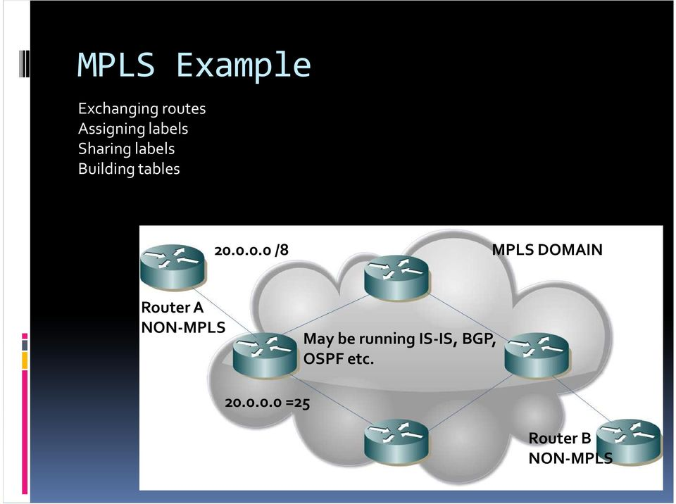0.0.0 /8 MPLS DOMAIN Router A NON-MPLS May be