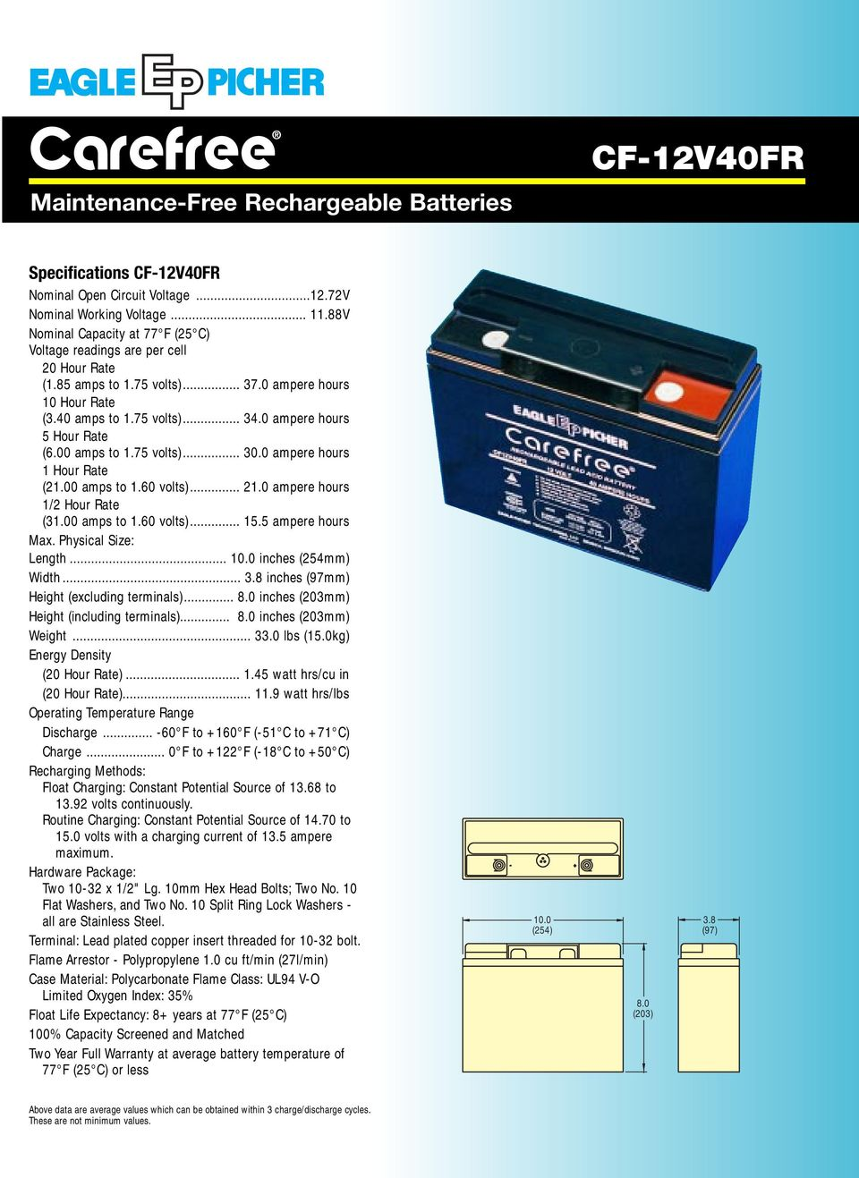 ampere hours 1/2 Hour Rate (31. amps to 1.6 volts)... 15.5 ampere hours Max. Physical Size: Length... 1. inches (254mm) Width... 3.8 inches (97mm) Height (excluding terminals)... 8.