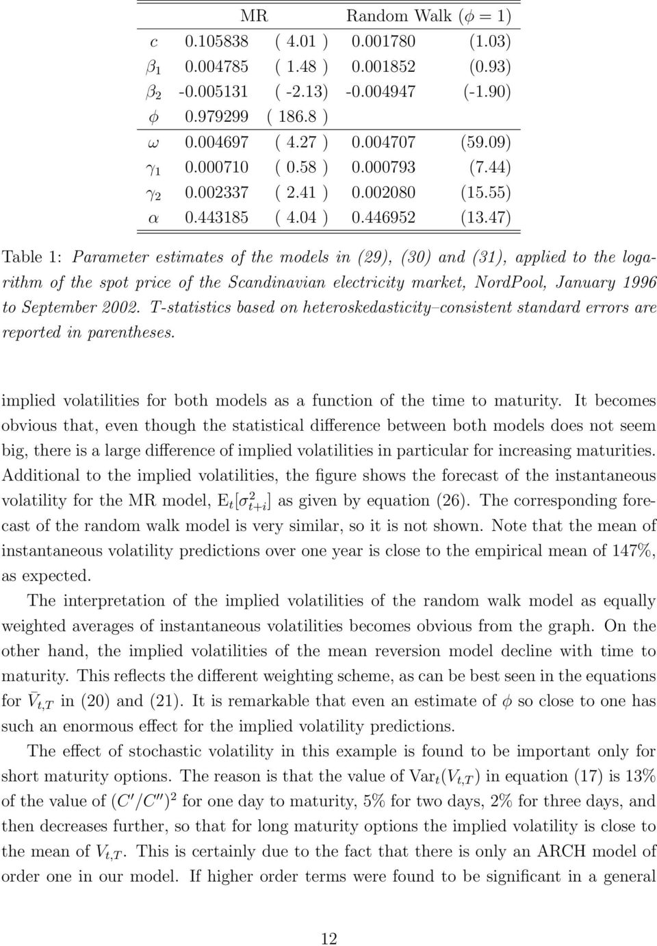 47) Table 1: Parameter estimates of the models in (29), (30) and (31), applied to the logarithm of the spot price of the Scandinavian electricity market, NordPool, January 1996 to September 2002.