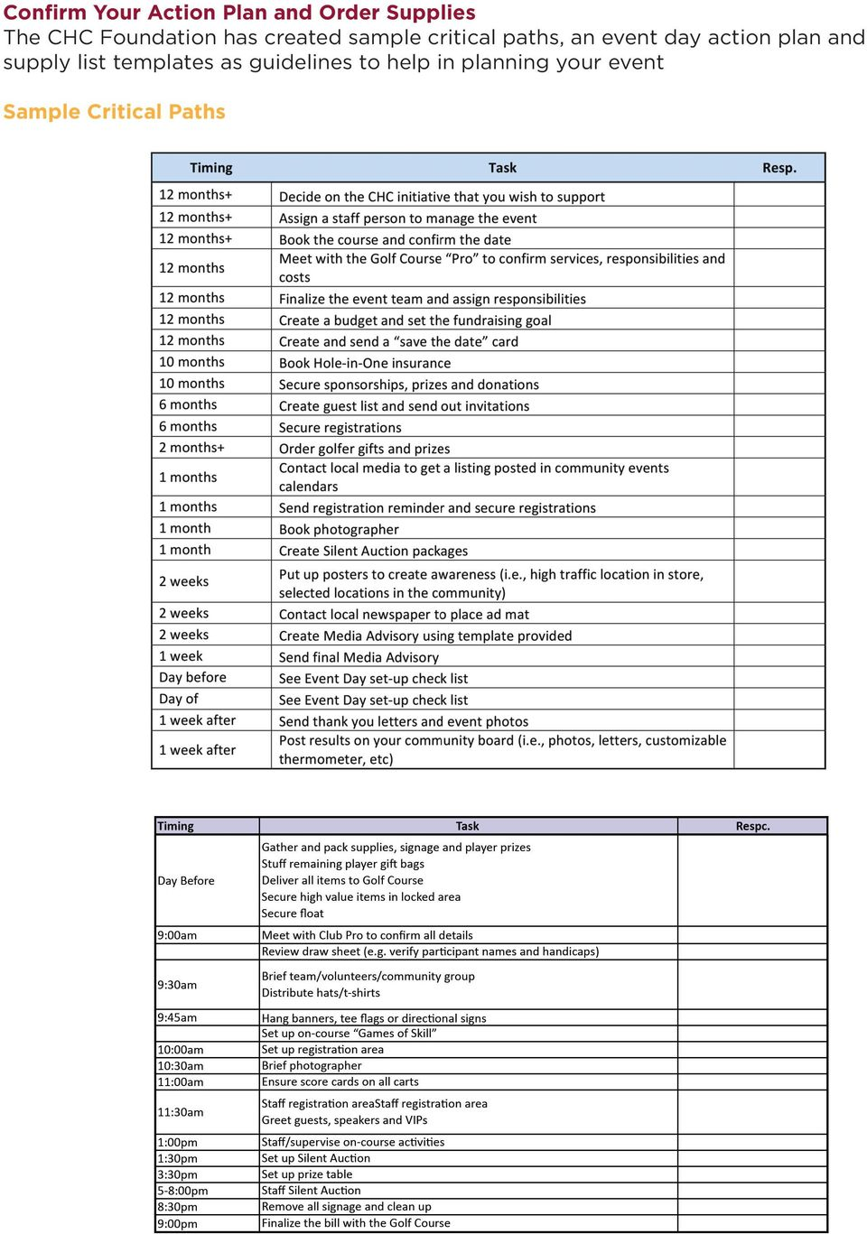 event day action plan and supply list templates as