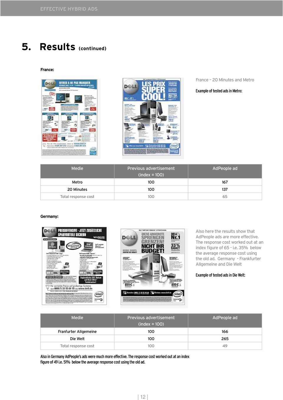 Germany - Frankfurter Allgemeine and Die Welt Example of tested ads in Die Welt: Medie Previous advertisement AdPeople ad (index = 100) Franfurter Allgemeine 100 166 Die Welt 100 265 Total