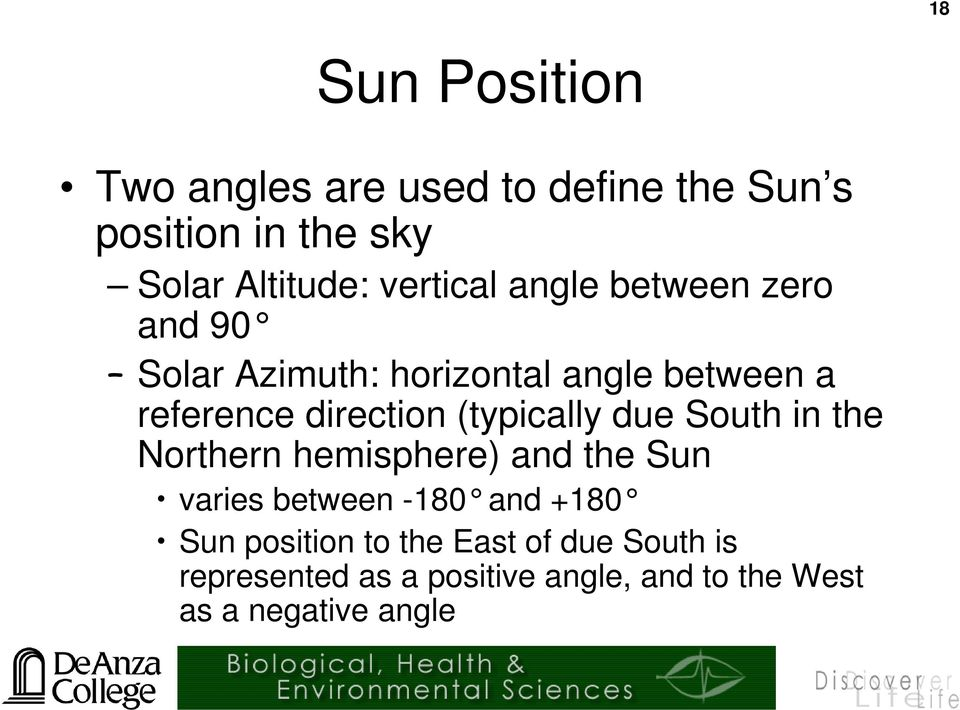 (typically due South in the Northern hemisphere) and the Sun varies between -180 and +180 Sun