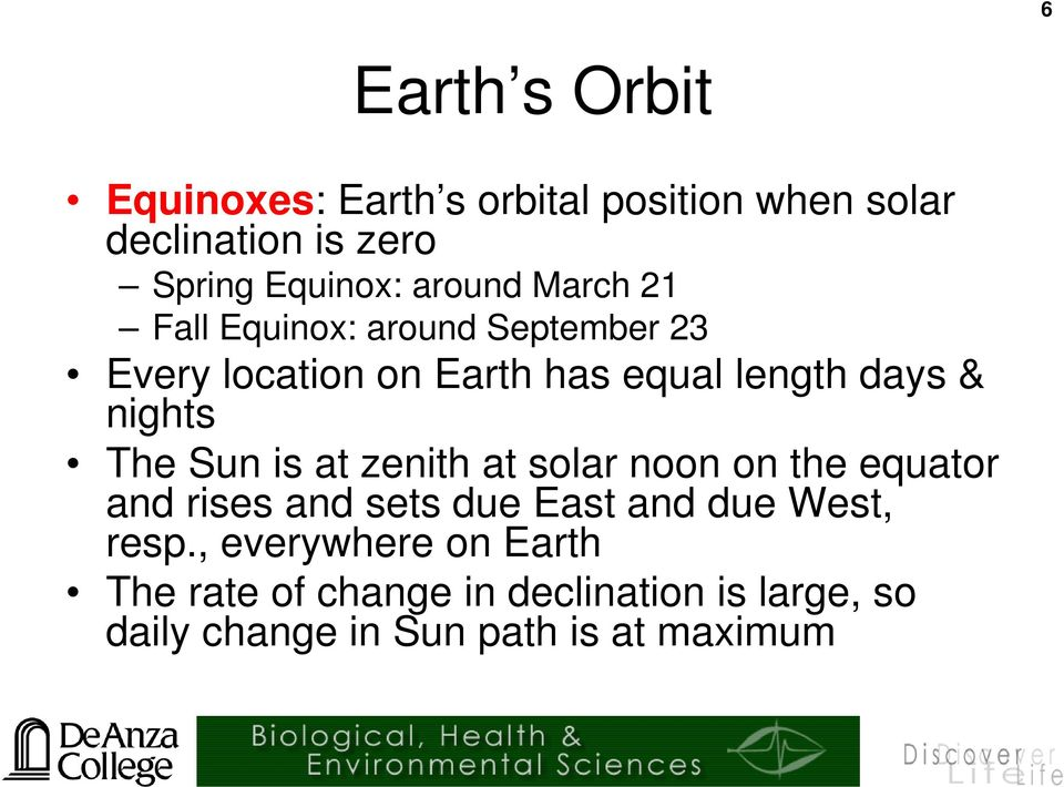 nights The Sun is at zenith at solar noon on the equator and rises and sets due East and due West,