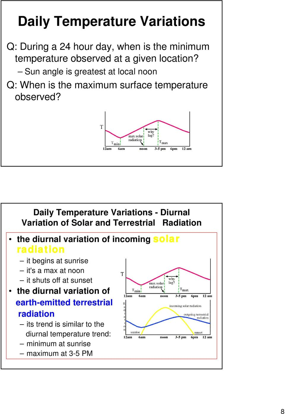 Daily Temperature Variations - Diurnal Variation of Solar and Terrestrial Radiation the diurnal variation of incoming solar radiation it