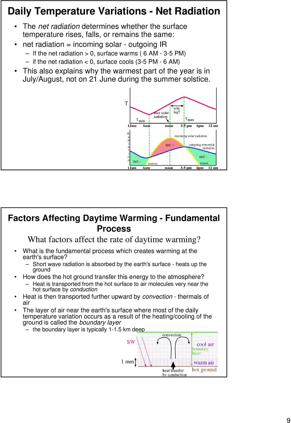 summer solstice. Factors Affecting Daytime Warming - Fundamental Process What factors affect the rate of daytime warming? What is the fundamental process which creates warming at the earth's surface?