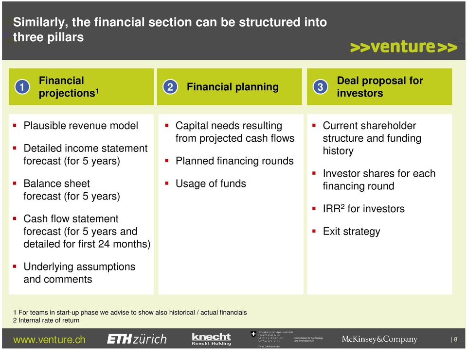 assumptions and comments Capital needs resulting from projected cash flows Planned financing rounds Usage of funds Current shareholder structure and funding history Investor