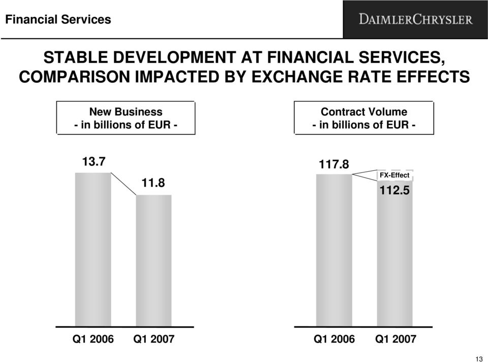 EFFECTS New Business - in billions of EUR - Contract