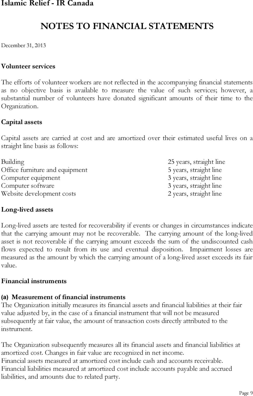Capital assets Capital assets are carried at cost and are amortized over their estimated useful lives on a straight line basis as follows: Building Office furniture and equipment Computer equipment