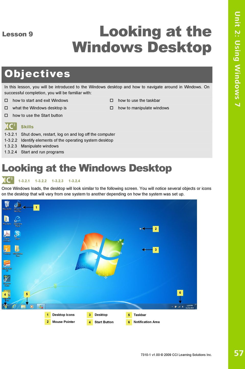 Using Windows 7 Skills 1-3.2.1 Shut down, restart, log on and log off the computer 1-3.2.2 Identify elements of the operating system desktop 1.3.2.3 Manipulate windows 1.3.2.4 Start and run programs Looking at the Windows Desktop 1-3.