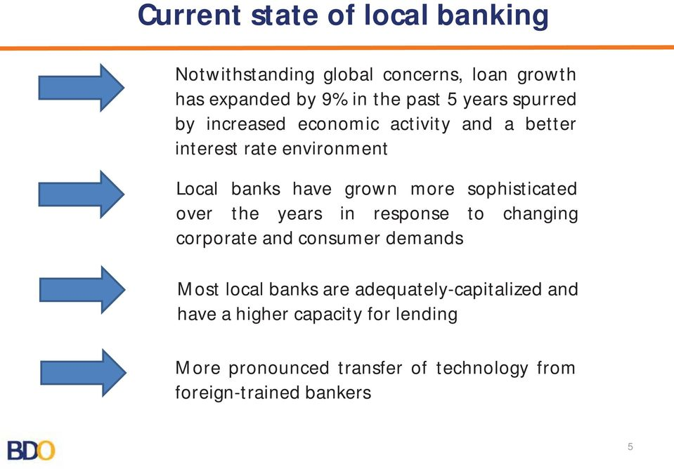 sophisticated over the years in response to changing corporate and consumer demands Most local banks are